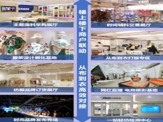 号外!新兴面料品牌报道,珠江时尚面料街升级